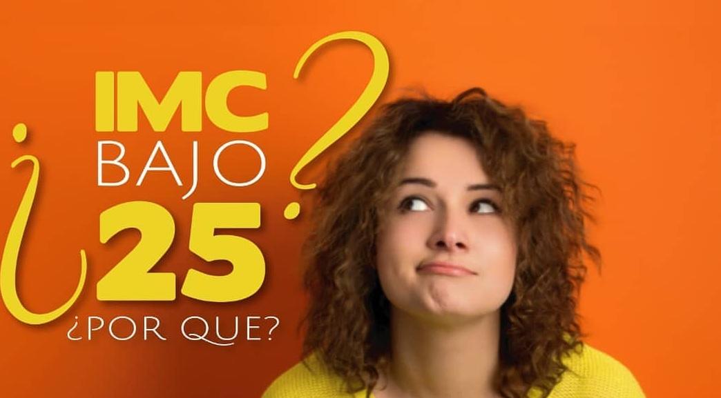 INDICE DE MASA CORPORAL Y LAS CIRUGIAS PLASTICAS